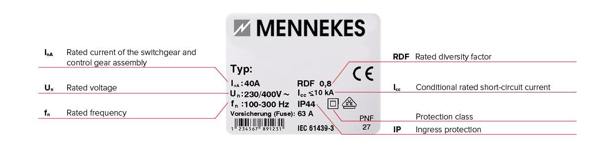 IEC 61439 | MENNEKES